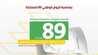 Photo of عروض مندي ستيشن عروض اليوم الوطني 89 السعودية